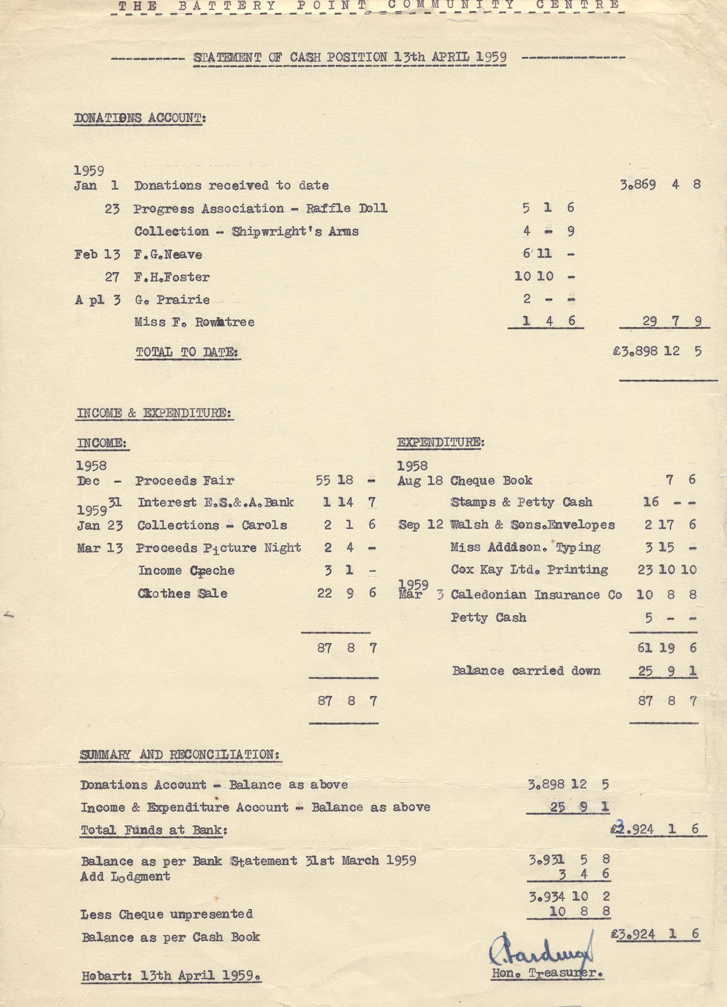 Cash Position April 1959